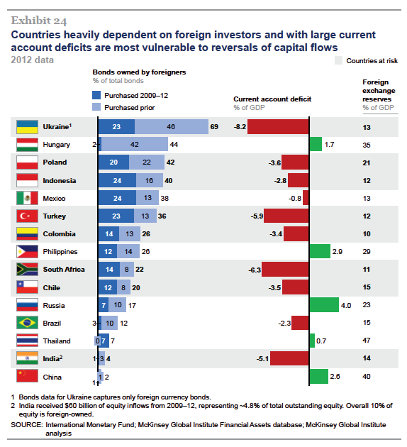 McKinsey-currency-crisis